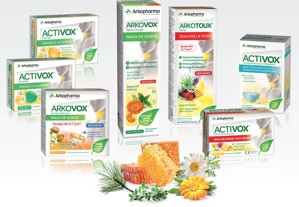 Gamme Activox