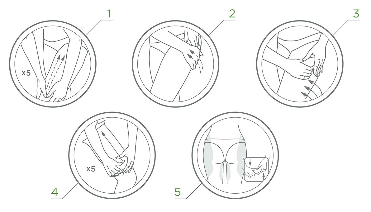 Protocole de massage Slim Design