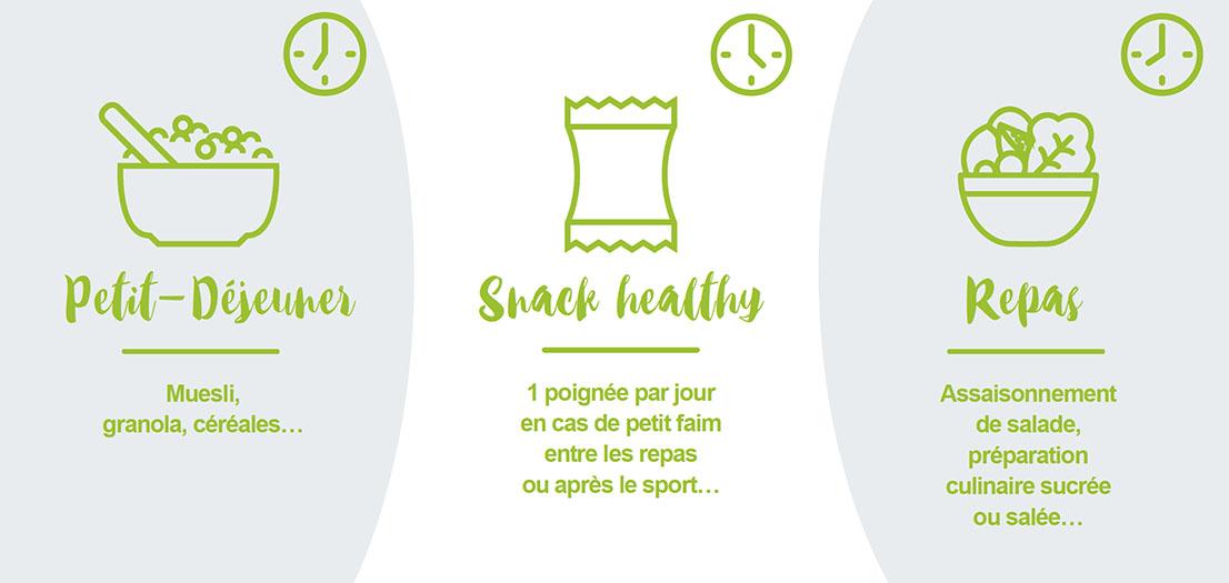 Quand manger les pistaches ?
