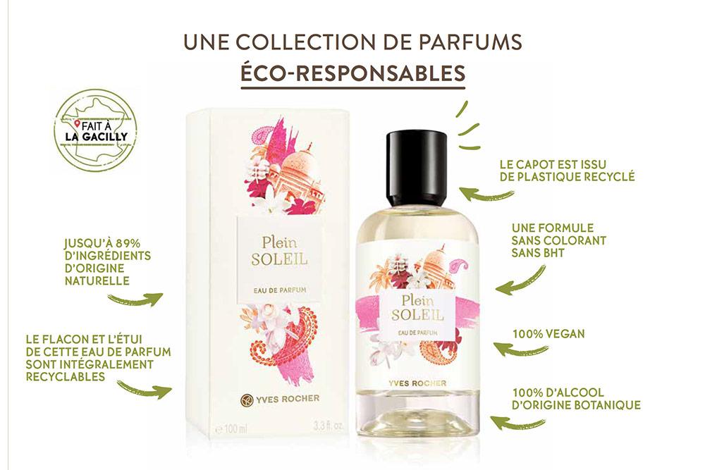 Une Collection de Parfums Eco-Responsable