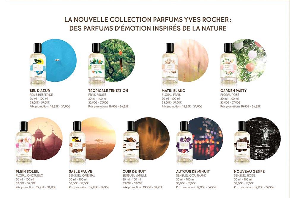 Nouvelle Collection de Parfums Inspirée de la Nature