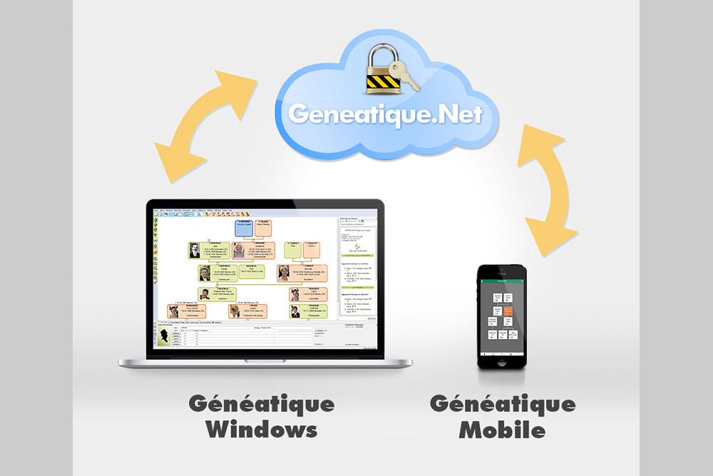 Genatique - système de Synchronisation