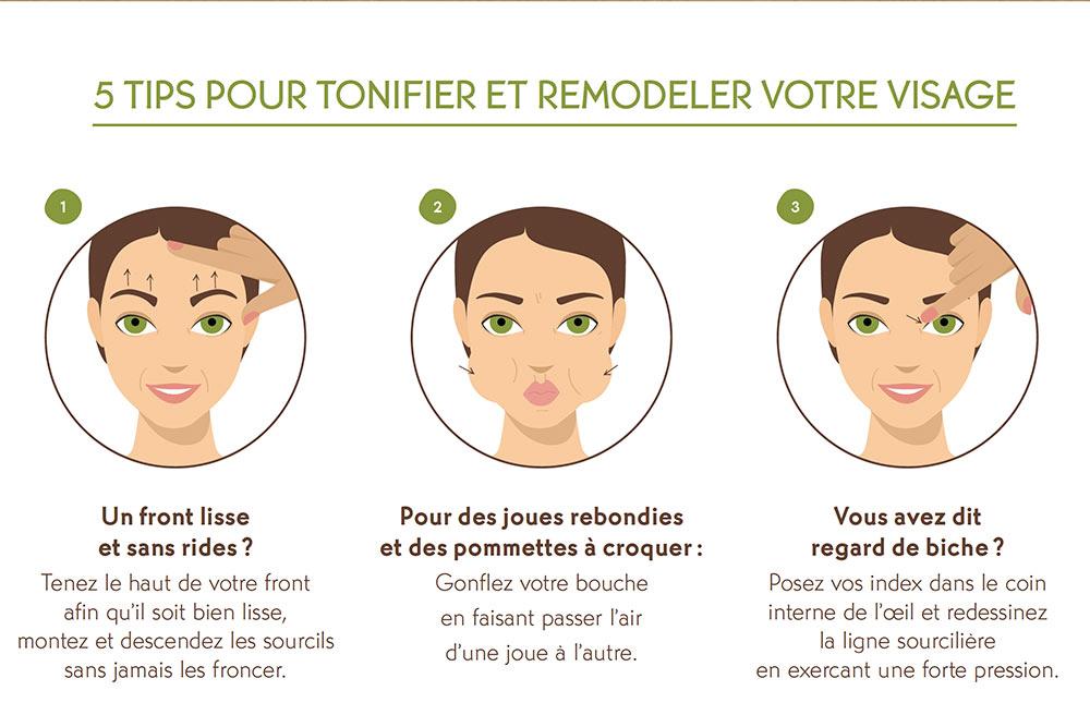 Exercices pour tonifier et remodeler votre visage