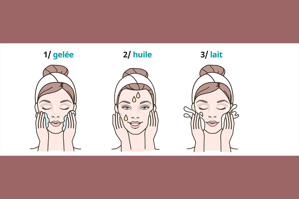 Les bons gestes pour démaquiller votre visage.
