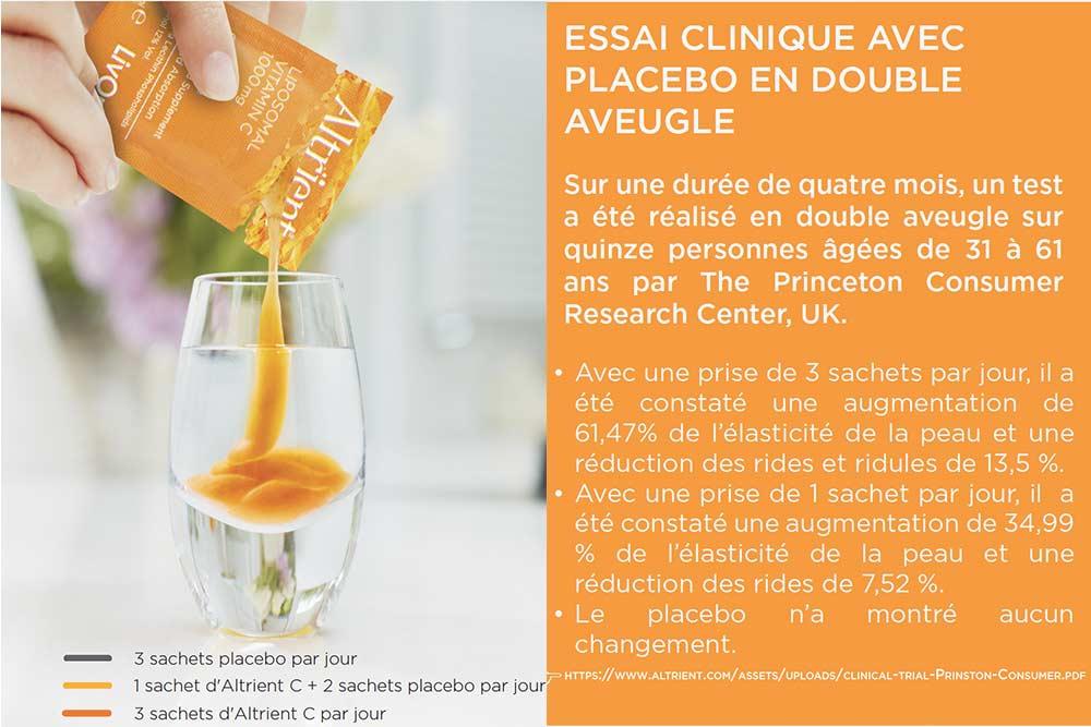 Le gel Liposomal Altrient Vitamin C - au service de votre santé et votre beauté