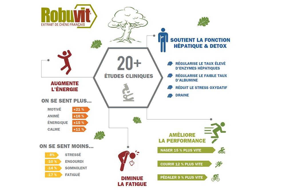Robuvit - soutient la fonction Détox